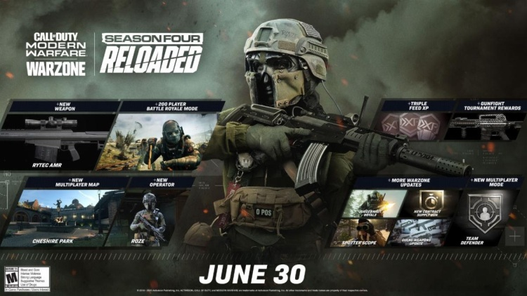 Call of Duty: Warzone will have an update that delivers 200-player battle royale.