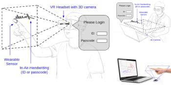 Researchers demo VR finger tracking that recognizes air-drawn passcodes