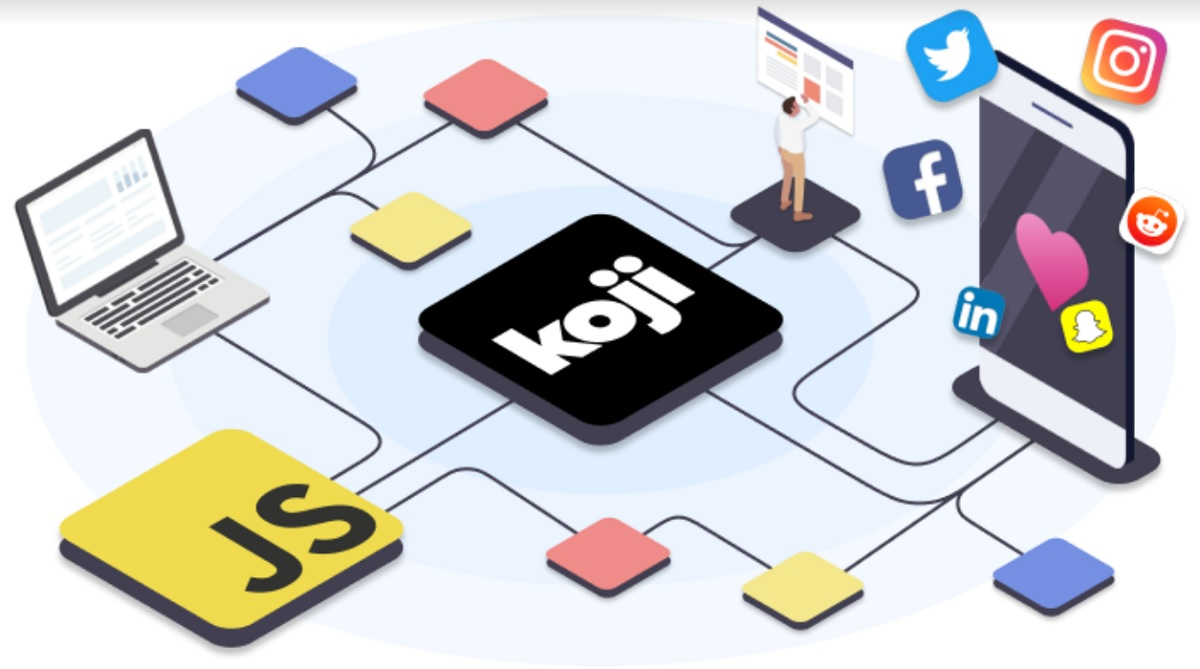 Koji has raised $10 million for its platform for creating interactive social media posts. It's a remix tool that anyone can use to make and share in