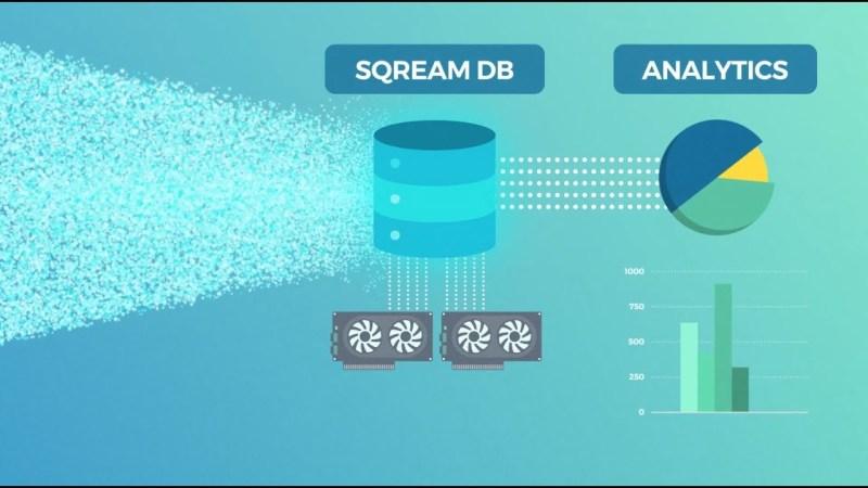 SQream Technologies