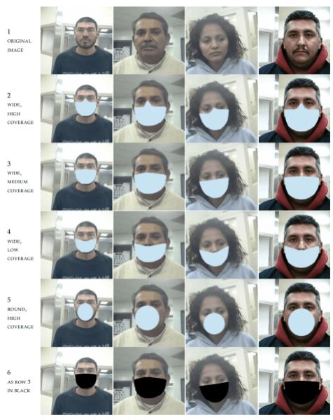 NIST facial recognition masks