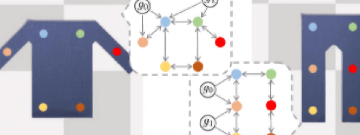 AI modeling system fabrics