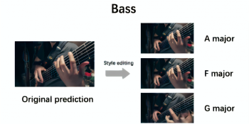 Researchers' AI system infers music from silent videos of musicians