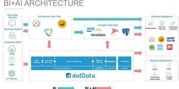 DotData 2.0 platform delivers AI insights for enterprises
