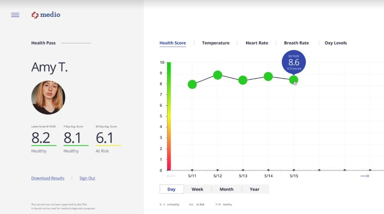 Brainworks' Medio measures your heart rate, breathing rate, and oxygen level.