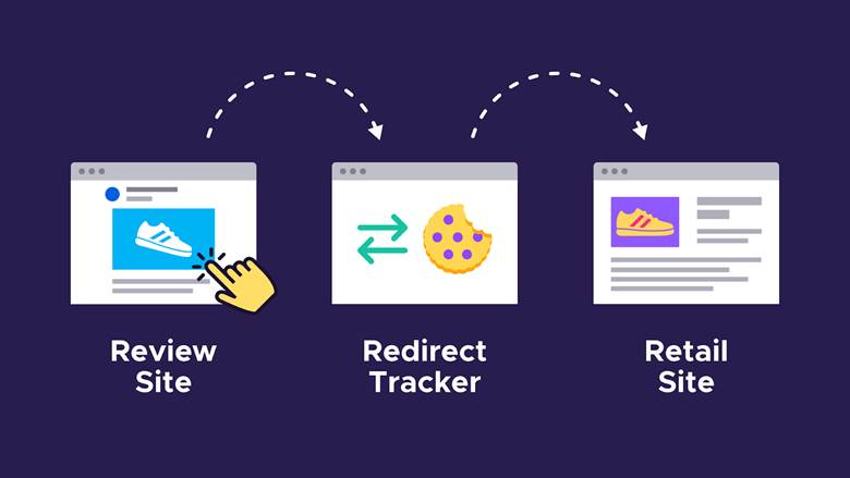 Firefox redirect tracking