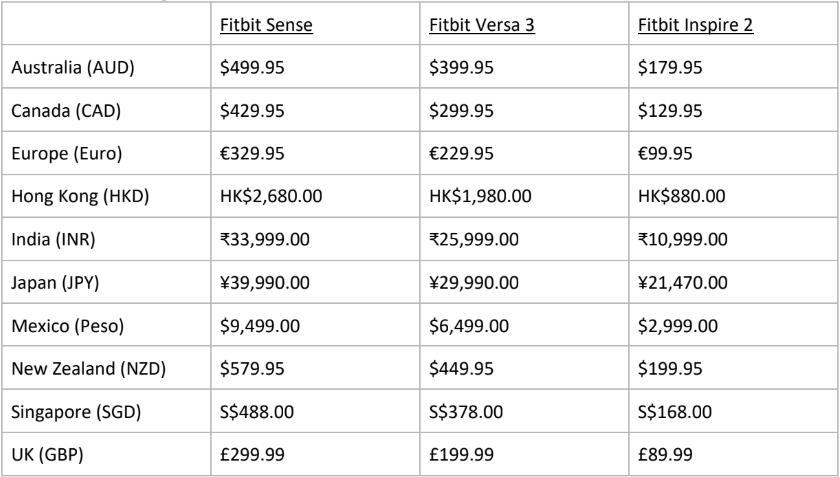 Fitbit Sense Versa 3 Inspire 2 international pricing