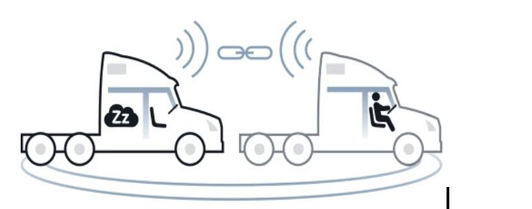 Locomation completes public road trial of semi-autonomous truck convoy tech