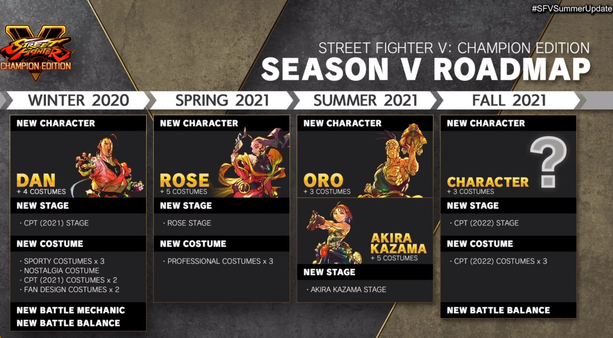 Street Fighter V S Last Character Pass Includes Akira From Rival