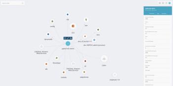 JupiterOne raises $19 million to automate IT asset management