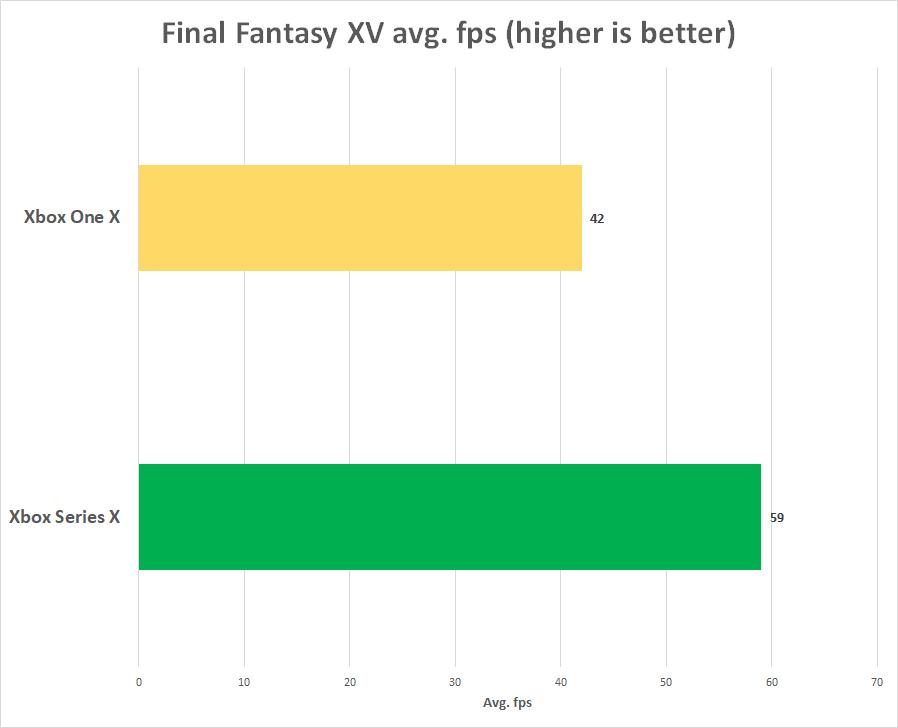 Final-Fantasy-XV.png?resize=898,728&stri