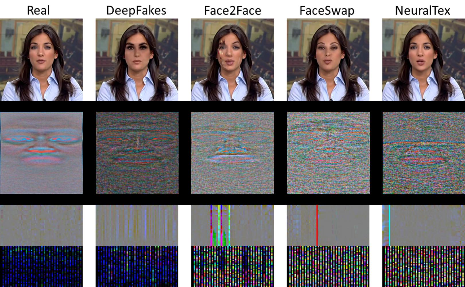 AI researchers use heartbeat detection to identify deepfake videos |  VentureBeat