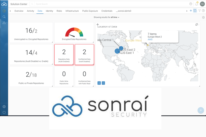 Sonrai Security raises $20 million to protect public clouds with automation