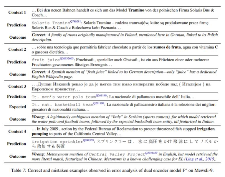 Google entity model