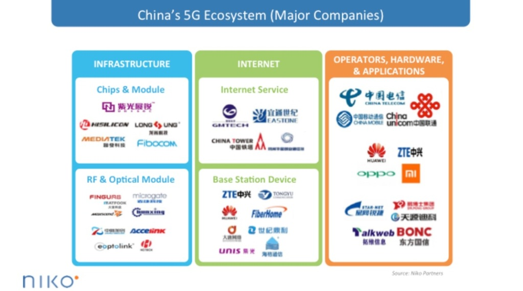 Niko Partners notes the internet infrastructure behind games in China.