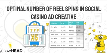 YellowHead: Advertisers get 3 seconds to grab attention in a social casino game