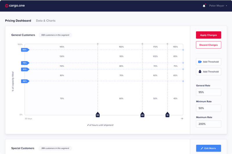 Cargo.One raises $42 million to algorithmically match cargo with air routes