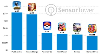 What 5 billion-dollar games tell us about mobile in 2020