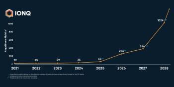 IonQ's roadmap: Quantum machine learning by 2023, broad quantum advantage by 2025