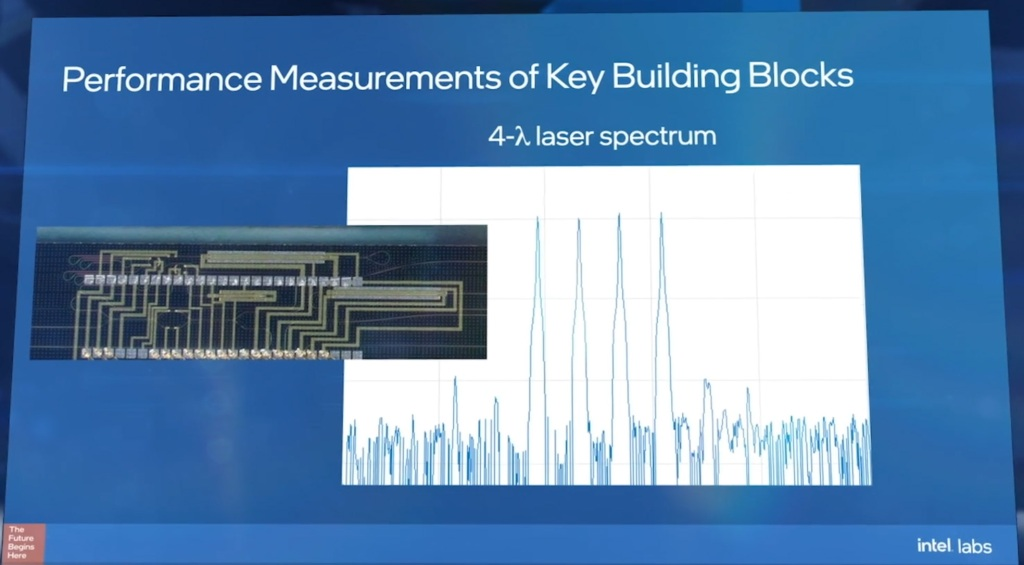 Intel's hybrid silicon laser generates light at four wavelengths from a single laser cavity.