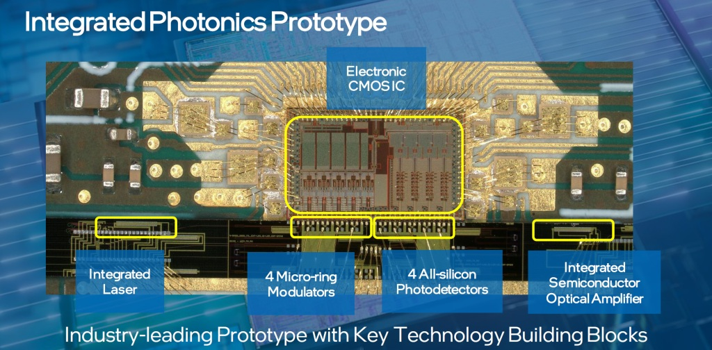Intel's integrated photonics prototype features an electronic CMOS IC stacked on top of a photonics IC in a 3D package, combining the benefits of silicon integrated circuits and semiconductor lasers.
