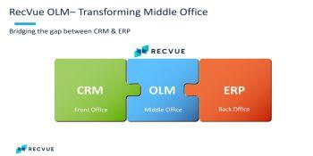 RecVue raises $13 million to modernize order-to-cash processes