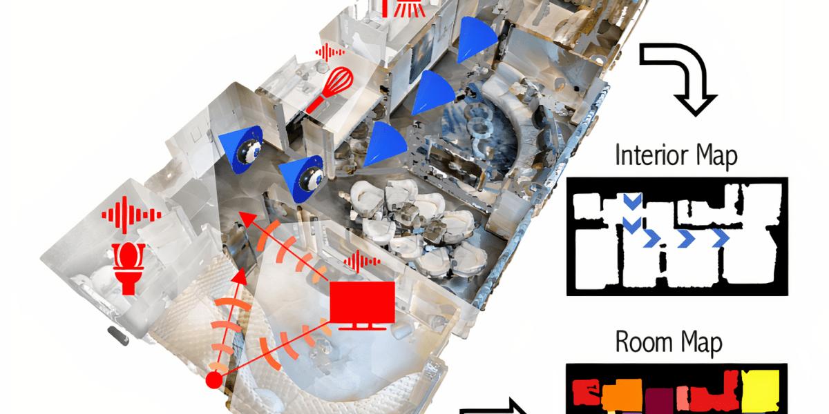 Floor plan AI sound