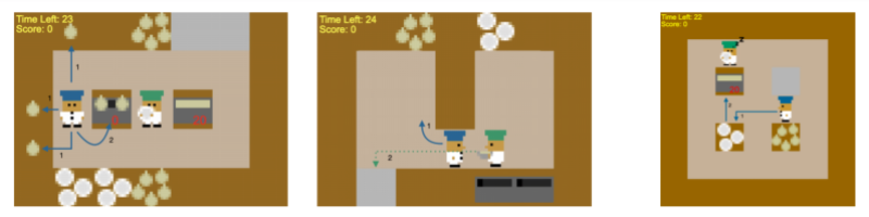 Researchers propose using the game Overcooked to benchmark collaborative AI systems