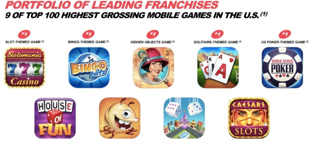 Mobile game maker Playtika goes public at $11 billion valuation 3
