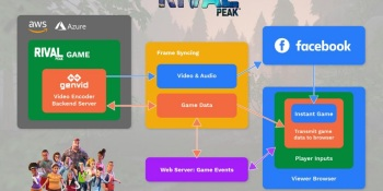 Rival Peak interactive reality show hits 22 million views