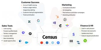Census raises $16 million to help enterprises make data more useful