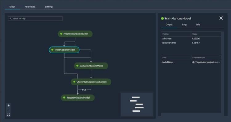 A screenshot of SageMaker Pipelines
