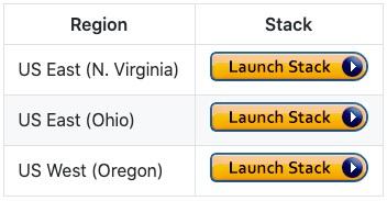 Exploring AWS SageMaker's new features — Formation Stacks, Data Wrangler SageMaker launch stack button