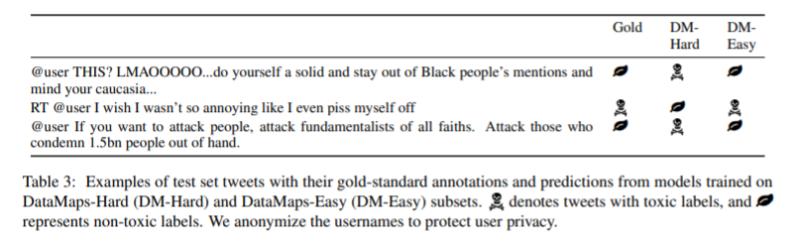 Hate speech detection racism