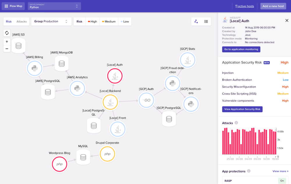 Datadog, a security-focused cloud monitoring platform for functions and infrastructure, has introduced plans to accumulate Sqreen, a cybersecurity startup that helps builders monitor and defend their net apps from vulnerabilities and assaults.