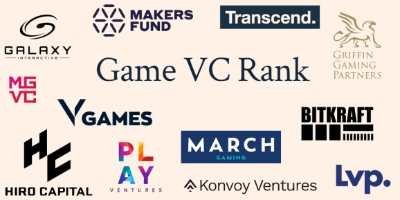 Game One has identified the funds that have raised the most money for game investments.