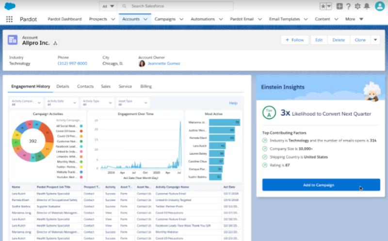 Salesforce Einstein Key Account Identification