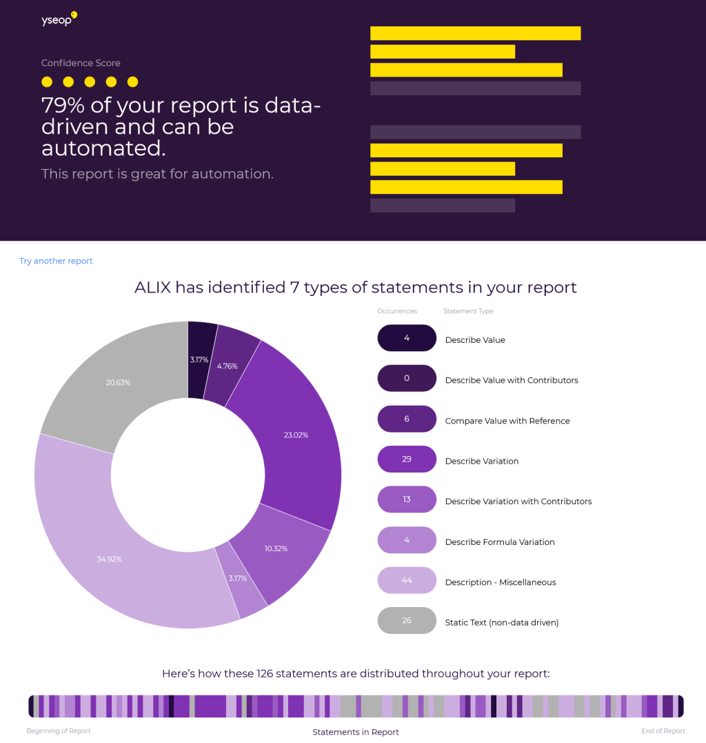 Yseop now tells you what percentage of a financial report can be generated automatically AALIX analysis