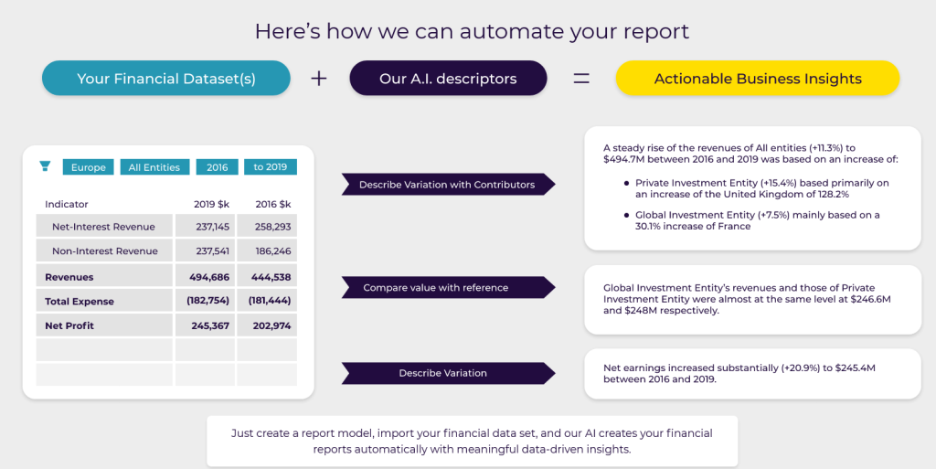 Yseop now tells you what percentage of a financial report can be generated automatically BALIX analysis