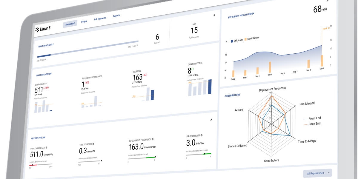 LinearB dashboard