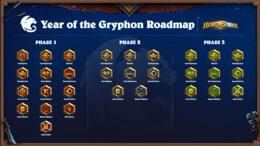 Hearthstone is a platform now. What does that mean? Hearthstone 2021 roadmap
