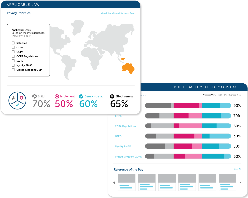 PrivacyCentral: Intelligent scan  TrustArc launches PrivacyCentral to bring data privacy intelligence to enterprises Intelligent Scan Company Readiness