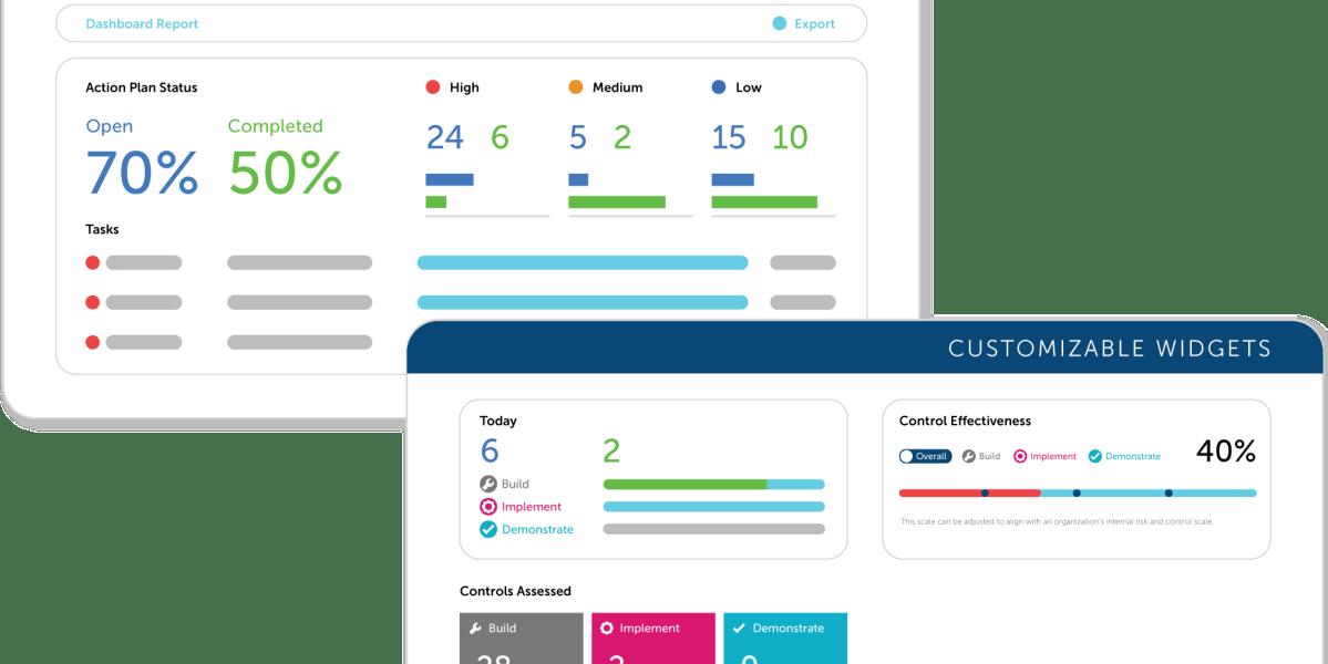 TrustArc: PrivacyCentral privacy roadmap