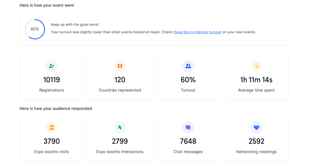 Hopin raises another $400M to meet demand for virtual business events Screen Shot 2021 03 03 at 2