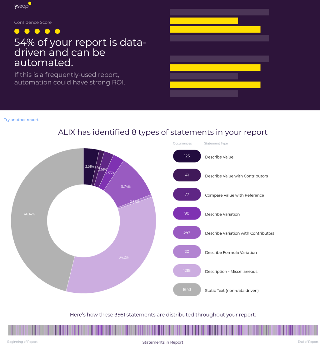 Yseop now tells you what percentage of a financial report can be generated automatically SpotifyAutomationReport