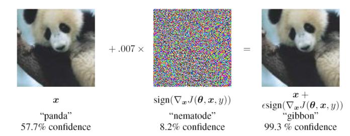 AI adversarial model of panda and gibbon