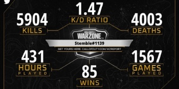 The DeanBeat: Chasing away the cheaters in Call of Duty: Warzone