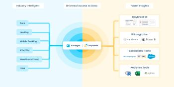 Aunalytics unifies siloed bank customer data with AI-driven data mart and NLP
