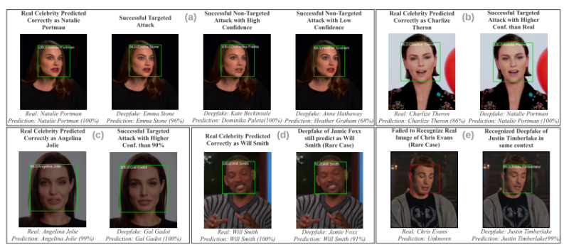 Deepfake detection