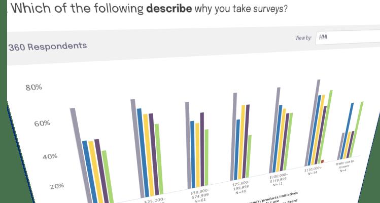 Feedback Loop surveys